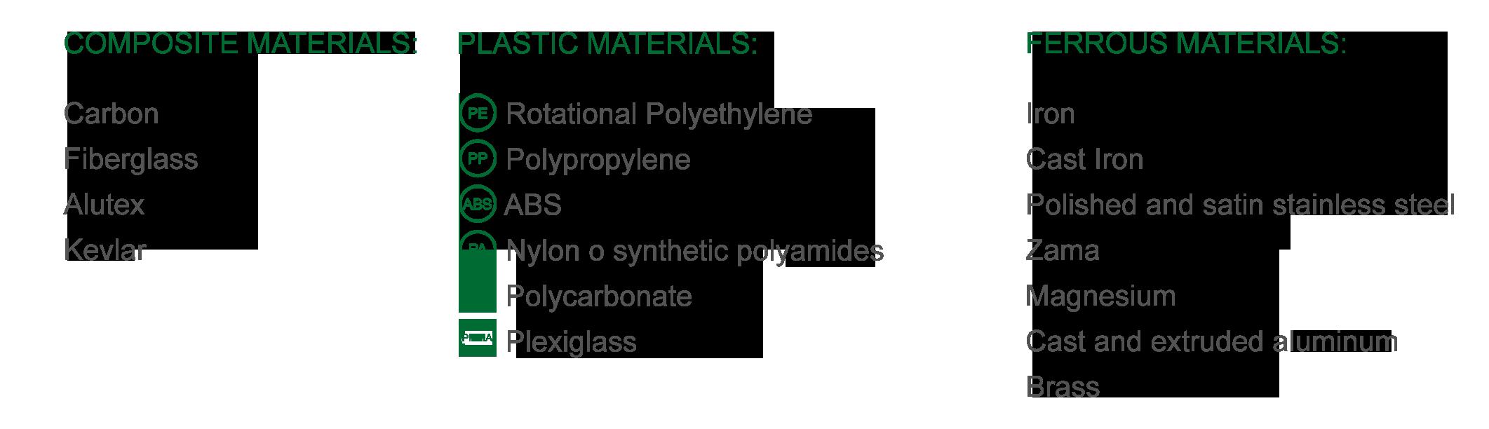 materiali-1-en